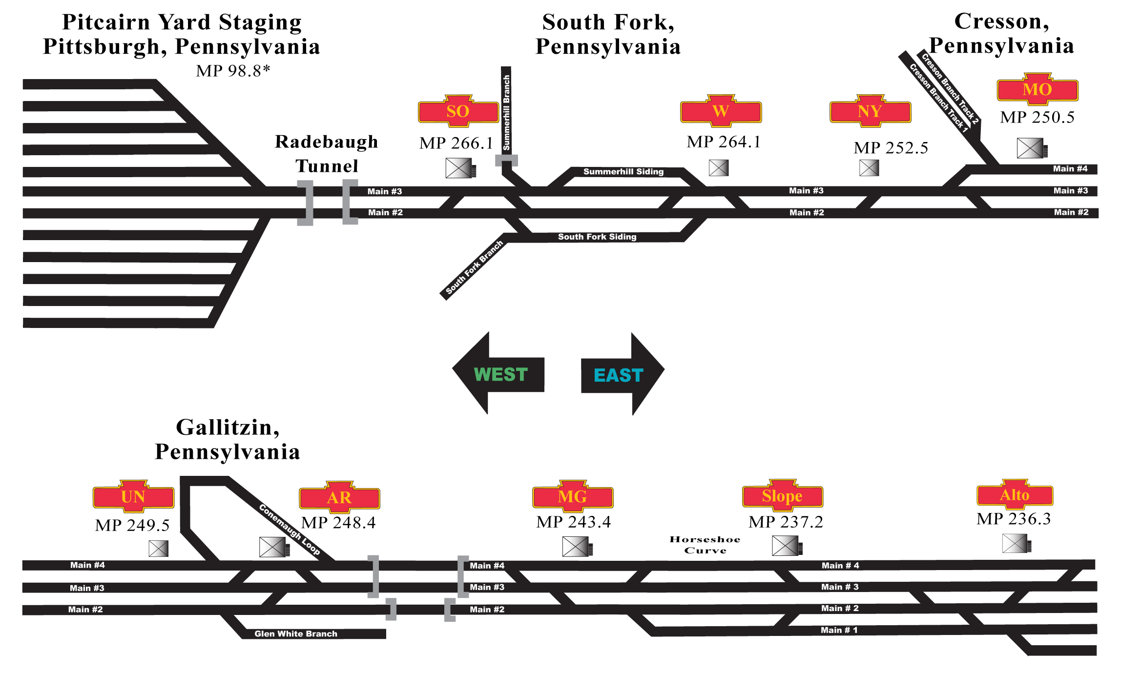 Dacor Wall Oven Wiring Diagram as well Gallitzin Prr Track Diagram besides Ge 300 Line Control Wiring Diagram additionally Dcs F 14 Update Wiring Diagrams together with Names Engine Parts Diagram. on dacor wiring diagrams